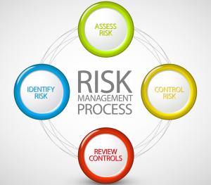 Profesinės rizikos vertinimas